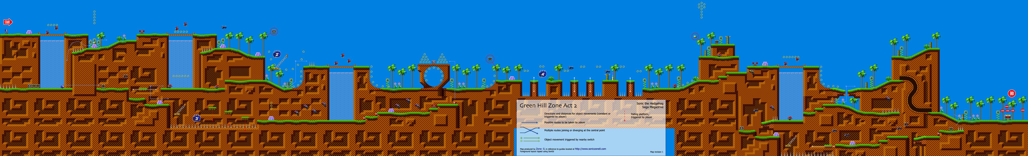 Zone 0 Sonic 1 Green Hill Zone